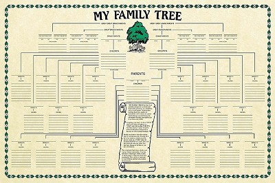 Family Tree Genealogy Chart